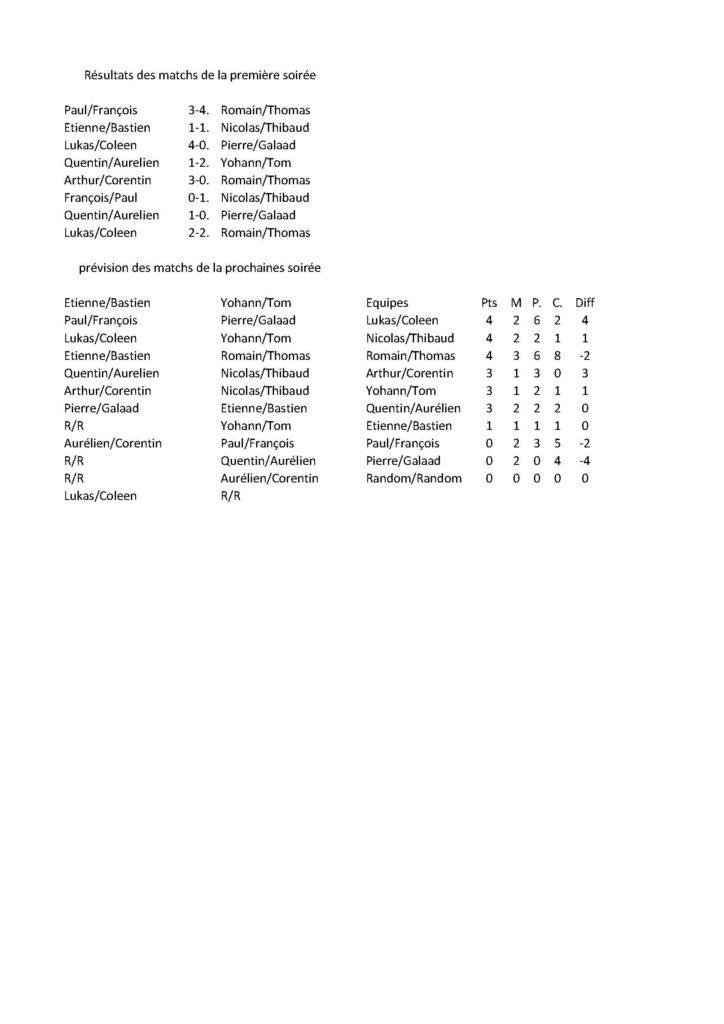 tournoi Isefifac 18